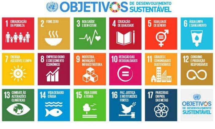 objetivos-desenvolvimento-sustentavel